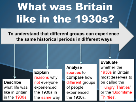 What was Britain like in the 1930s? (Hungry 30s)