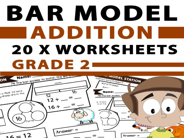 Bar Model Addition Problems Worksheets - Year 3