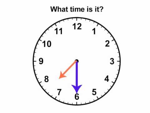 O'CLOCK and HALF PAST times on a clock face