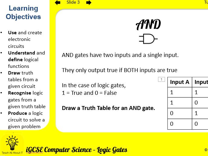 iGCSE Computer Science - Logic Gates & Boolean Equations Presentation