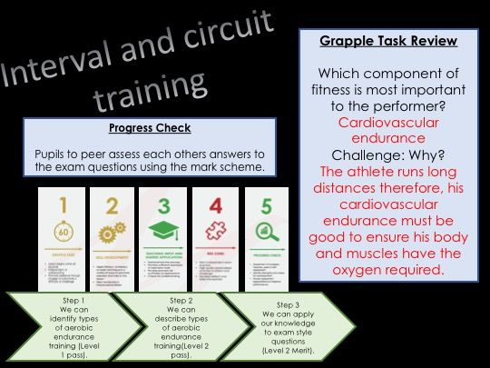 BTEC Sport Interval and Circuit Training lesson
