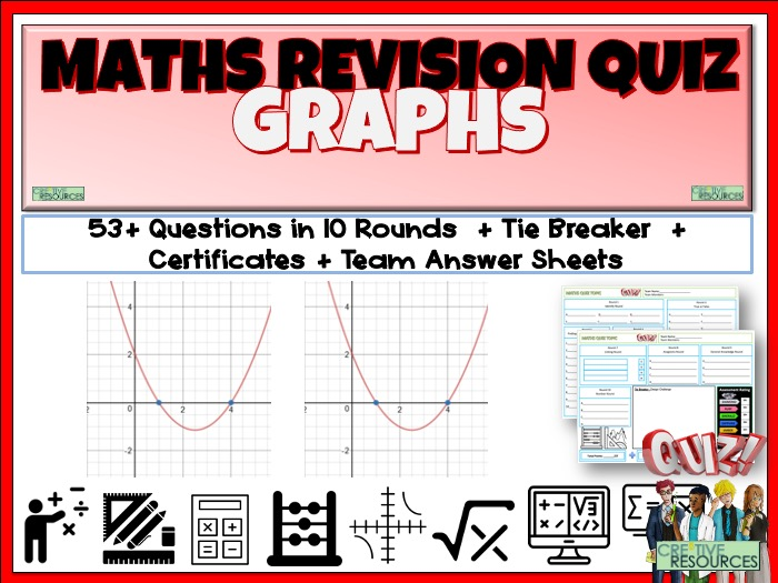 Graphs and Scatter Diagrams Maths quiz