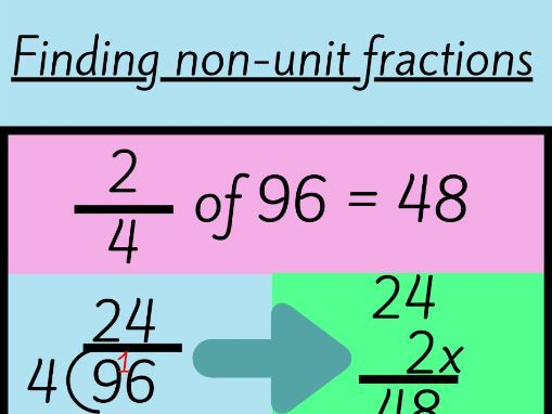 Finding non-unit fractions of a number A3 poster