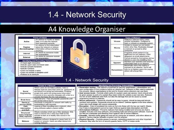 OCR GCSE J277 1.4 – Network Security Knowledge Organiser / Revision Mat (Computing)