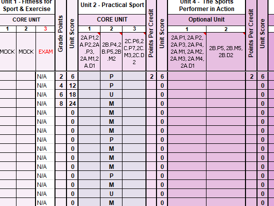 BTEC Sport Level 2 First Award in Sport - Course Tracker - Self calculating