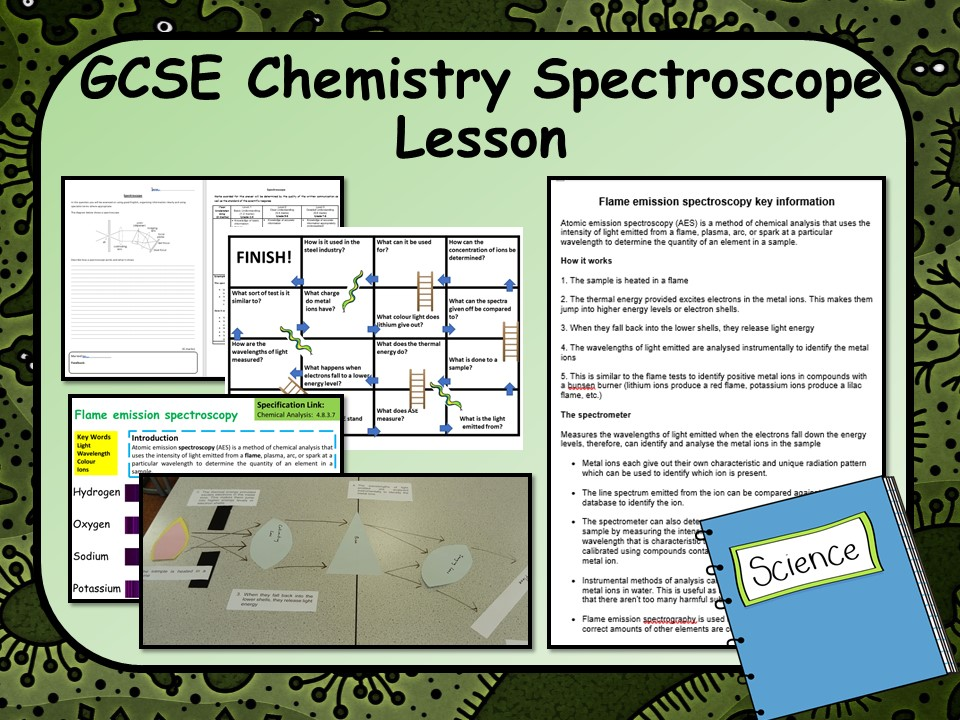 New KS4 GCSE Chemistry (Science) Spectroscope  Lesson
