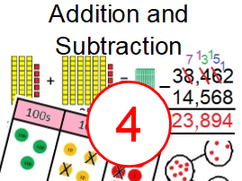 Year 4 - Autumn – Addition and Subtraction - White Rose Inspired - Home/School Learning