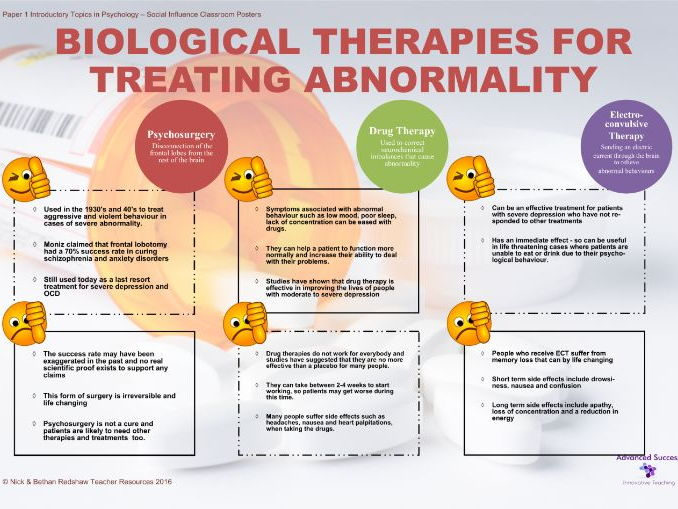 Poster - Biological Therapies for Abnormality