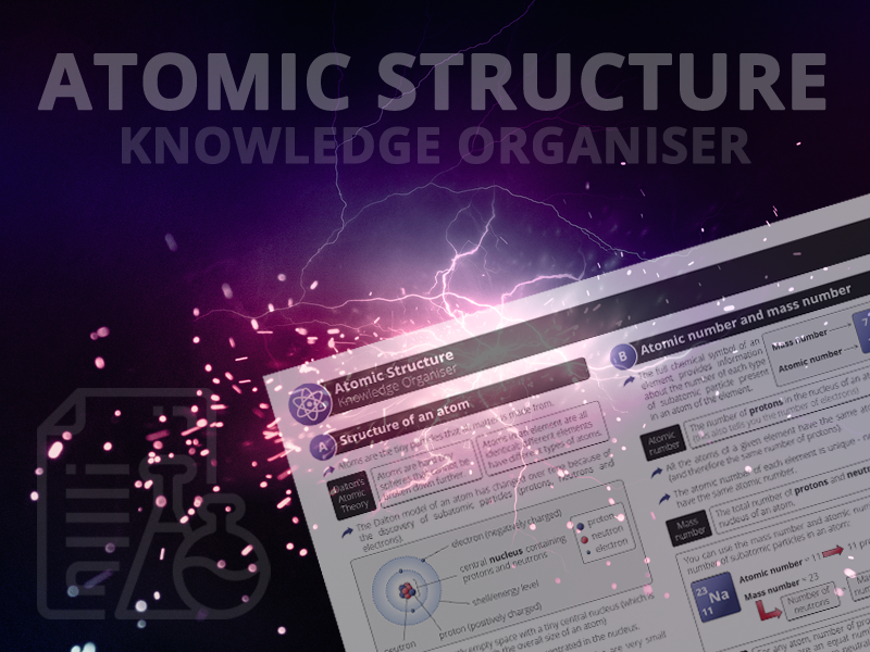 Atomic Structure - Knowledge Organiser