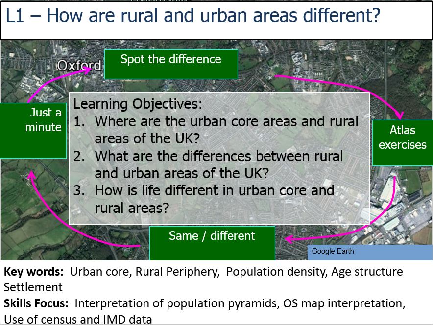 L1 UK's evolving human landscape: how are urban and rural areas different?