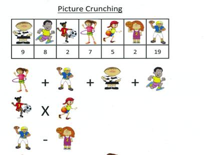 Maths: Picture to Number Crunching