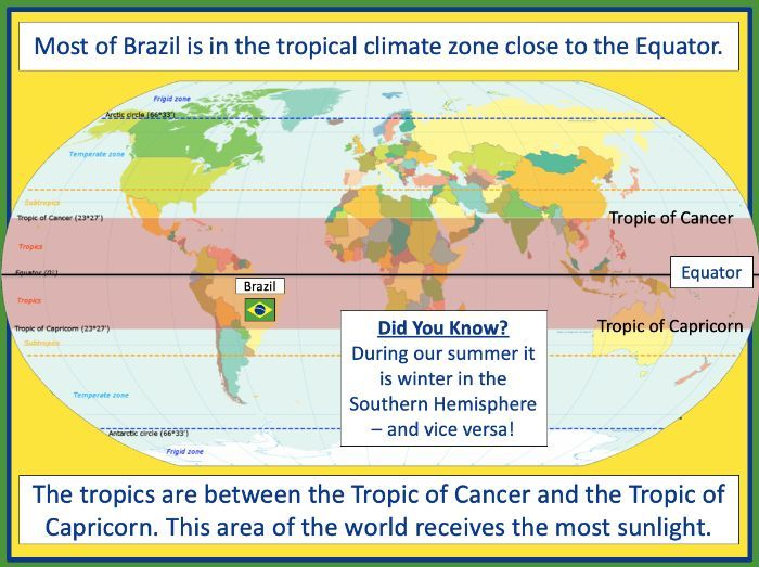 Investigating Brazil's weather and climate - KS2