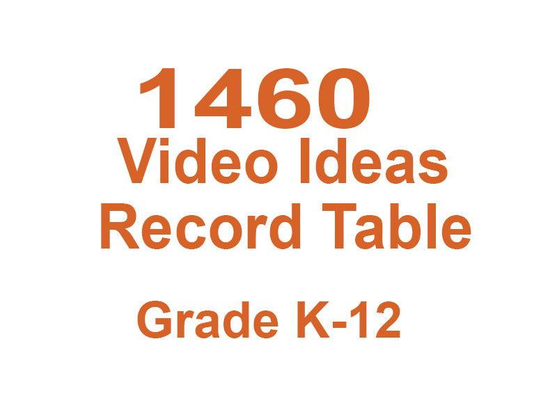 1460 Videos for Grade K-12