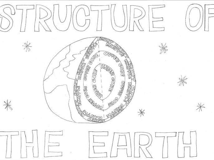 GEOGRAPHY: The Structure of the Earth