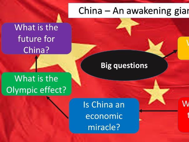 What is China like? An Introduction to China