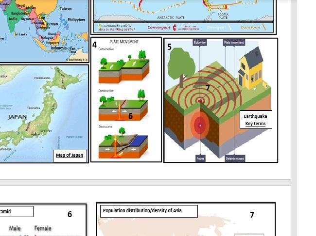 Tectonics/ Asia Knowledge organiser