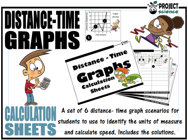 Distance Time Graphs Calculation Sheets