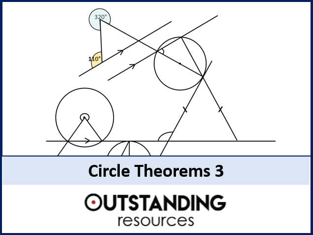 Circle Theorems 3 - Which Theorem is it? (+ worksheet)