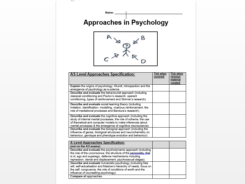 Approaches in Psychology Booklet for AQA A Level Psychology