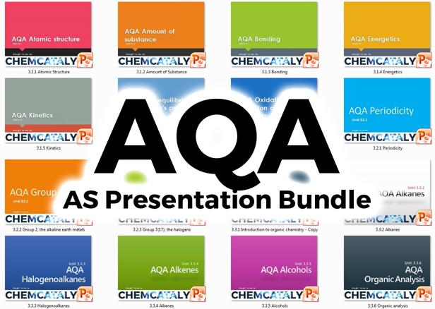 AQA Presentation Bundle