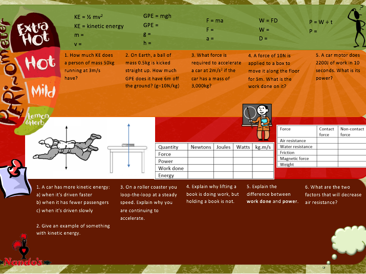 Forces and Motion Revision / Newton's Laws Revision / Nandos Revision Menu / Revision Mat