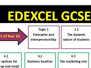 EDEXCEL GCSE Business Tracker