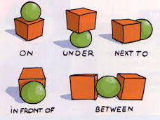 Differentiated introduction to Latin Prepositions