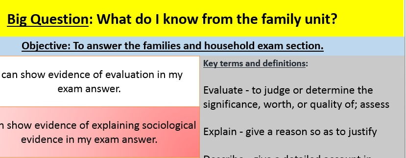 A Level Family unit sociology revision pack