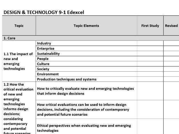 DT GCSE 9-1 Edexcel Core Knowledge Simple Self Assessment