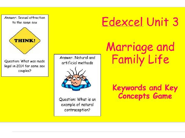 Edexcel Christianity Marriage and Family Life Keywords and Key Concepts Game