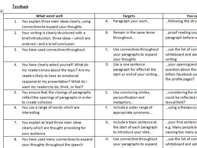 Writing feedback with 'what went well' and targets with action