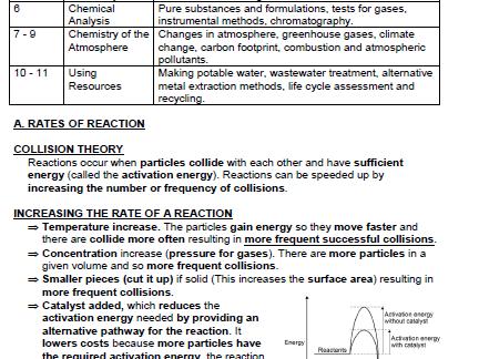 AQA GCSE Trilogy chemistry pocket revision summary Paper 2