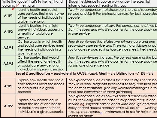 BTEC Tech Award Health and Social Care Component 2 marking advice