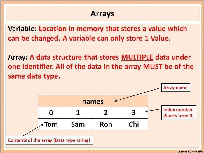 Python Arrays - 1D and 2D Arrays - 42 Tasks