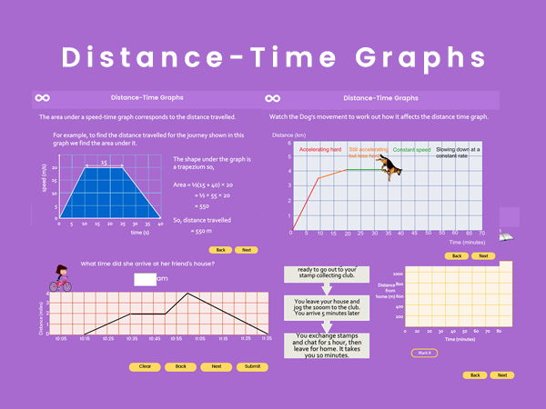 Distance-Time Graphs -Year 8-9,  (US 7th-8th grades)