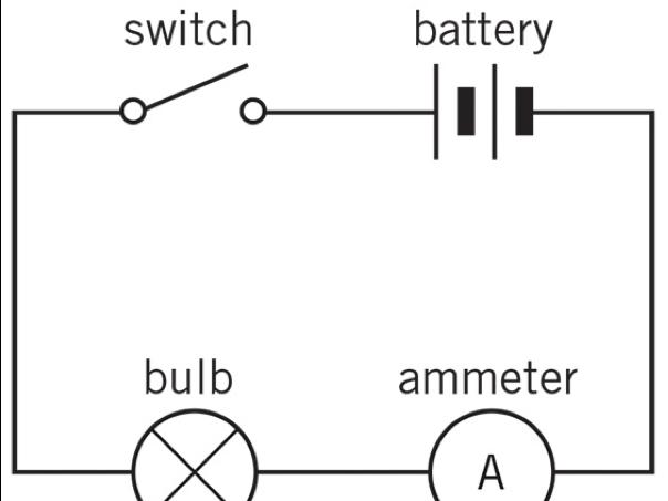 Circuit Symbols and Scientific Diagrams