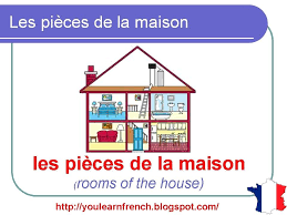 Year 9 French - Home