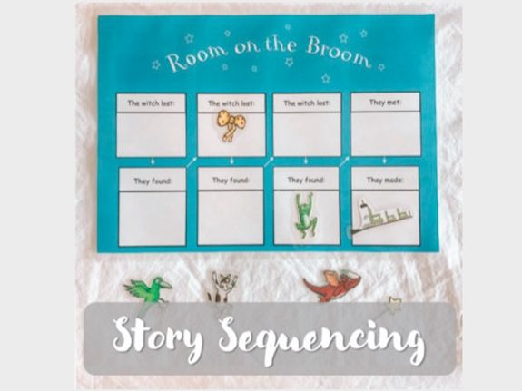 Story Sequencing - Room on the Broom (Julia Donaldson)