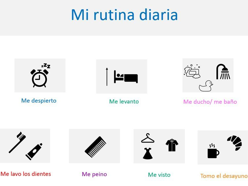 Home learning_Spanish Y7_Daily Routine.