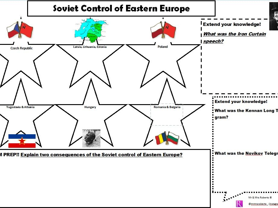 Edexcel GCSE History - Cold War - Topic 1 - Soviet control of E.Europe 'Salami Tactics' - WORKSHEET