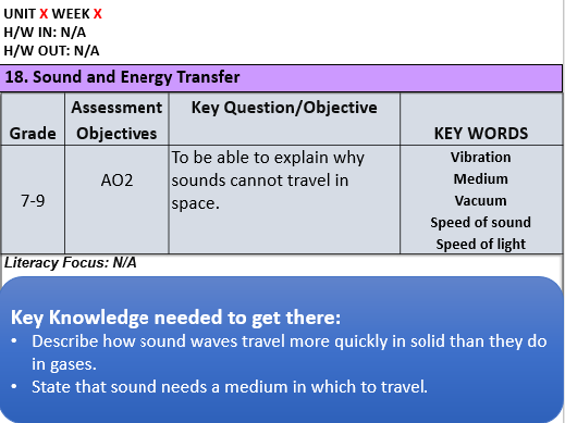 KS3: Sounds and Energy Transfer