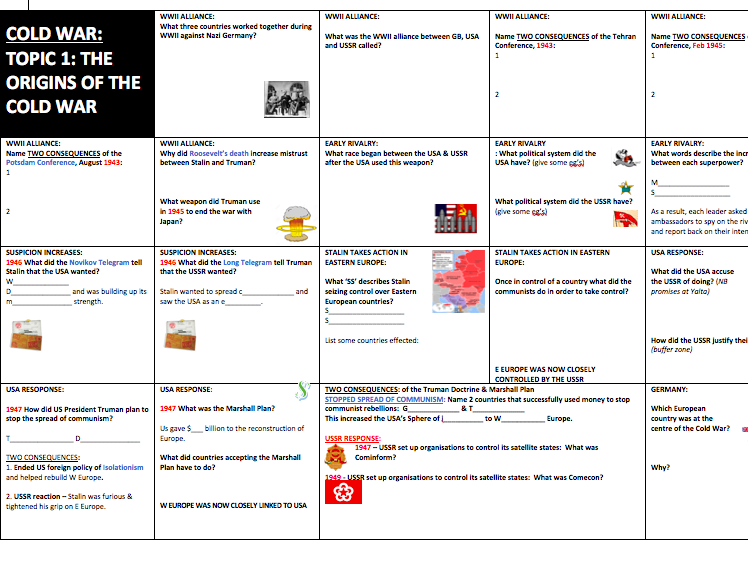 EDEXCEL 9-1GCSE - Topic 1: COLD WAR SUMMARY 'TOPIC ON A PAGE' consolidation, revision, resource