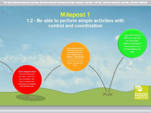 IPC - Physical Education Milepost 1 Posters