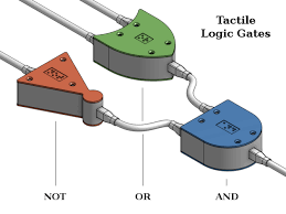Introduction to Logic Gates (KS3 + 4 Friendly)