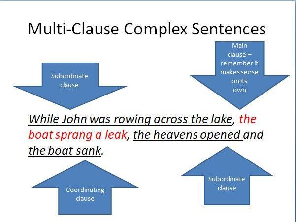 More Multi-Clause Complex Sentences