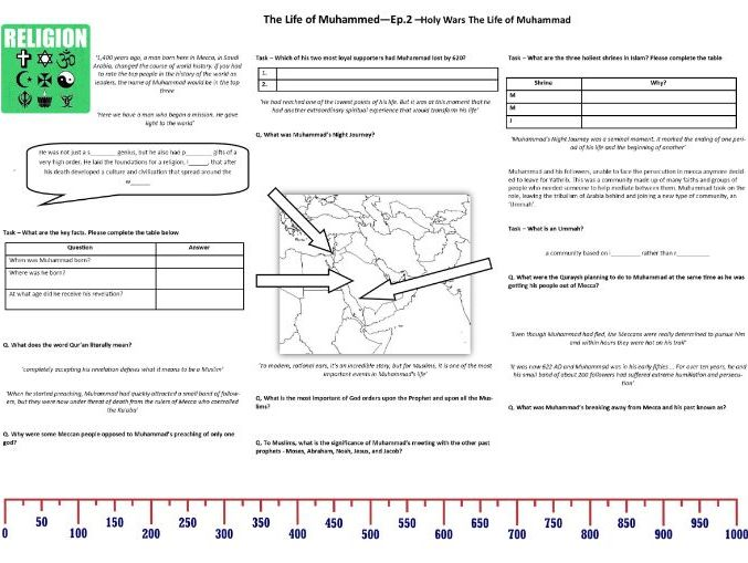 BBC  The Life of Muhammad - Ep2 Holy Wars  - Worksheet to support the BBC Documentary