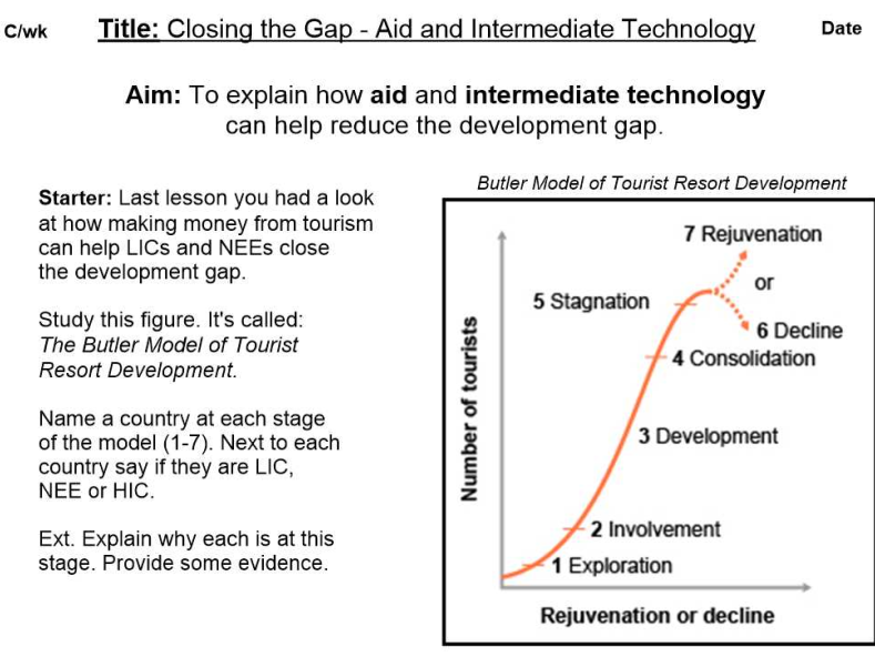 Aid and Intermediate Technology