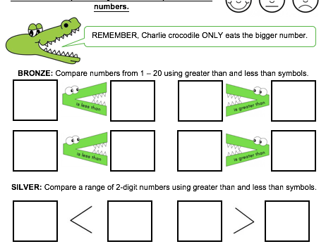 KS1 comparing numbers - crocodile maths by bensonellie - Teaching ...
