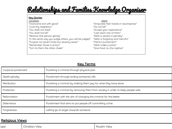 Crime and Punishment Knowledge Organiser