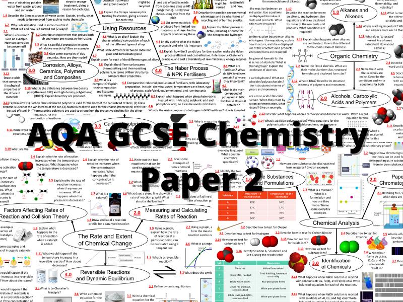 PAPER 2 - COMPLETE REVISION MINDMAPS - AQA GCSE CHEMISTRY HIGHER TIER TREBLES!